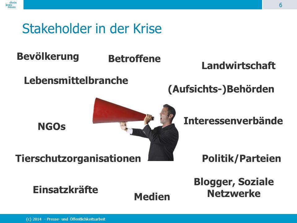 27 (c) 2014 - Presse- und Öffentlichkeitsarbeit Checkliste Krisenkommunikation Welche Tabu-Fragen gibt es.