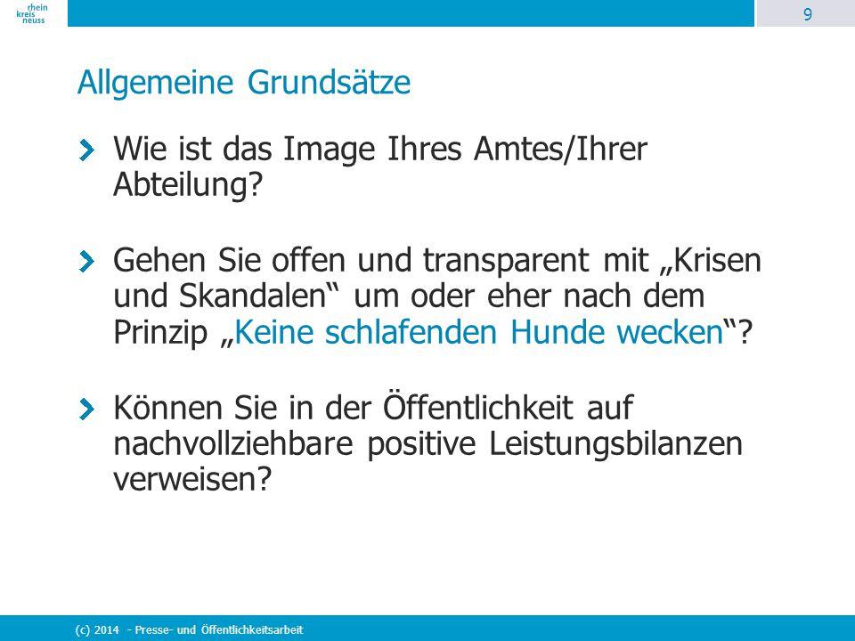 20 (c) 2014 - Presse- und Öffentlichkeitsarbeit Interview-Vorbereitung: Checkliste Was ist das genaue Thema des Beitrages.