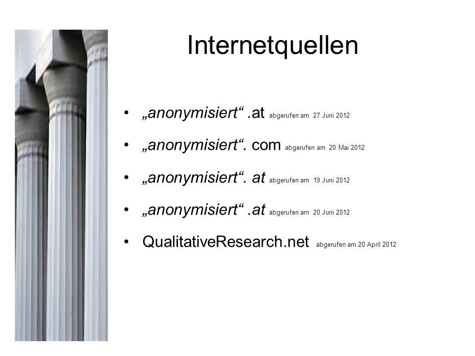 """Internetquellen """"anonymisiert"""".at abgerufen am 27 Juni 2012 """"anonymisiert"""". com abgerufen am 20 Mai 2012 """"anonymisiert"""". at abgerufen am 19 Juni 2012"""