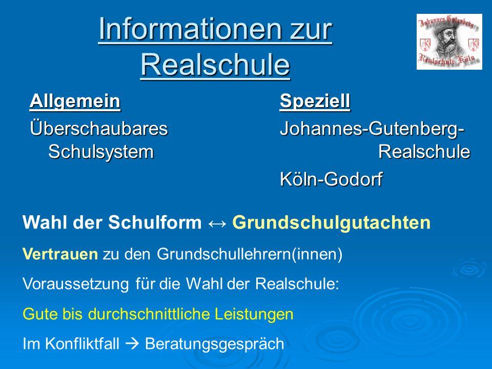 Informationen zur Realschule Allgemein Überschaubares Schulsystem Speziell Johannes-Gutenberg- Realschule Köln-Godorf Wahl der Schulform ↔ Grundschulg