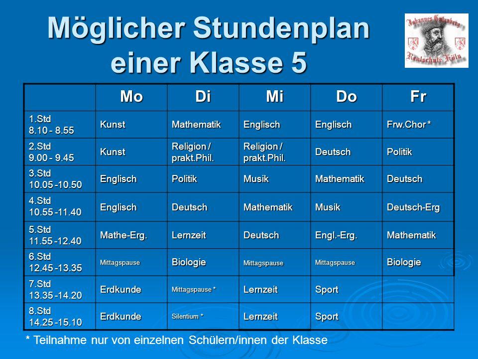 Möglicher Stundenplan einer Klasse 5 MoDiMiDoFr 1.Std 8.10 - 8.55 KunstMathematikEnglischEnglisch Frw.Chor * 2.Std 9.00 - 9.45 Kunst Religion / prakt.