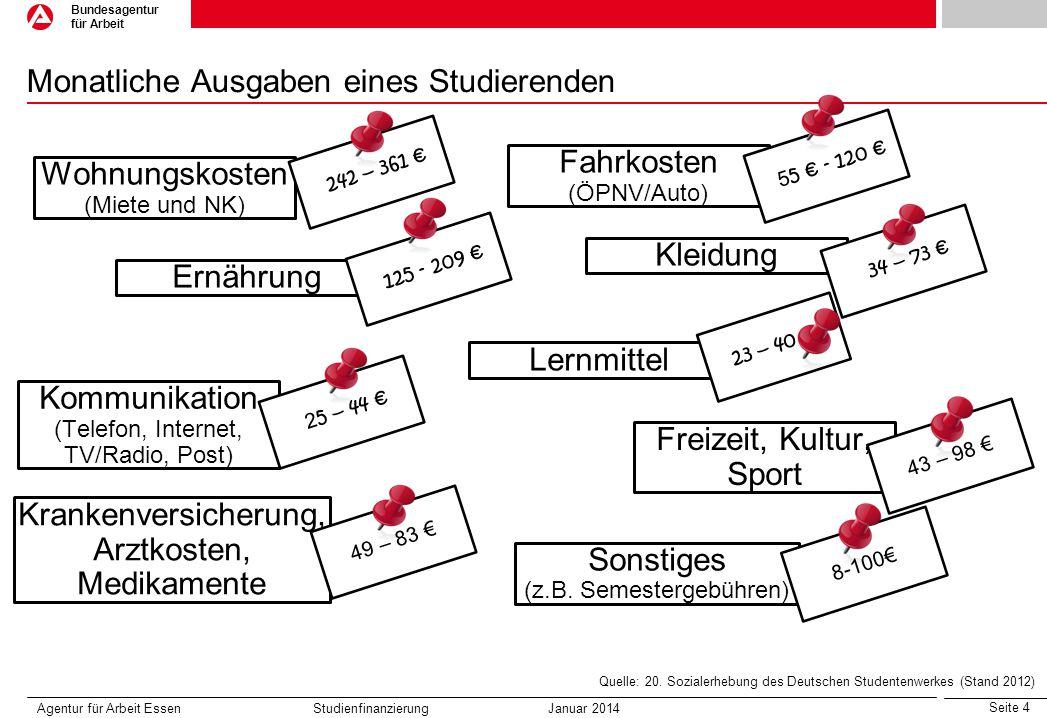 Seite 15 Bundesagentur für Arbeit Beispiele für Stipendien 12 Begabtenförderungswerke (-> www.stipendiumplus.de)www.stipendiumplus.de (2% der Studierenden wird darüber gefördert): z.B.