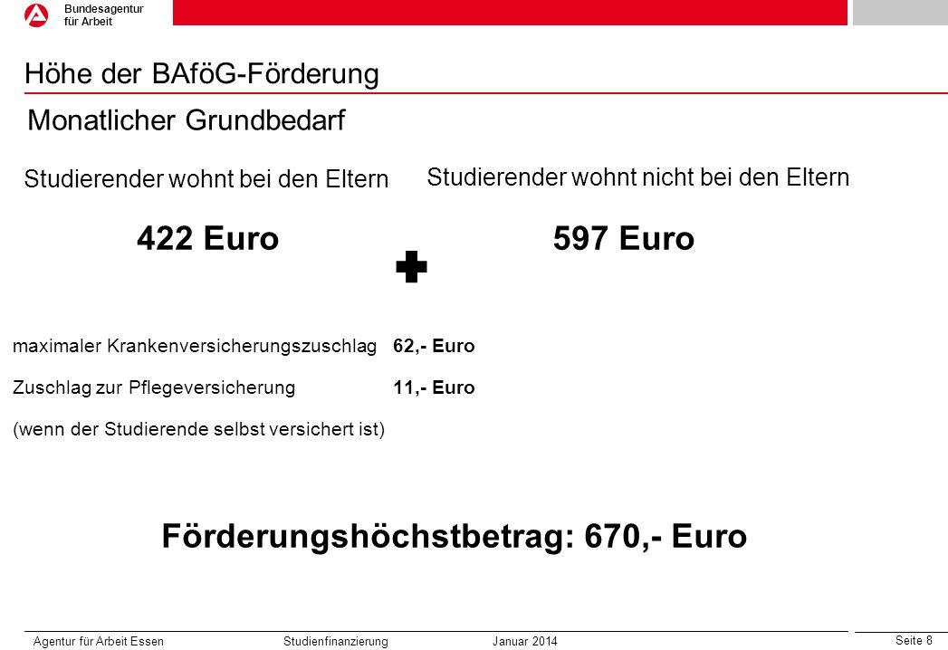 Seite 9 Bundesagentur für Arbeit BAföG-Förderung Agentur für Arbeit Essen Studienfinanzierung Januar 2014 Was ist zu beachten(I): Je nach Einkommen der Eltern und den eigenen Einkommens- und Vermögens- verhältnissen besteht die Möglichkeit einer gestaffelten Förderung von 10,- Euro bis zum Höchstbetrag von 670,- Euro/Monat.