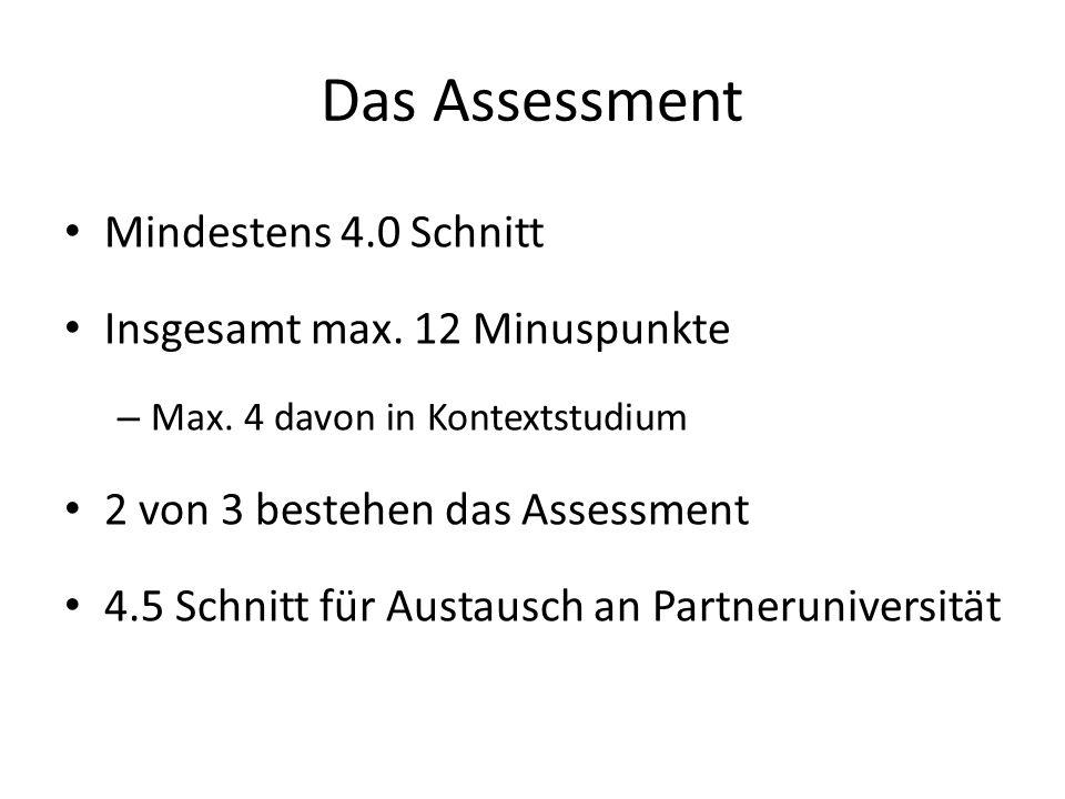Das Assessment Mindestens 4.0 Schnitt Insgesamt max. 12 Minuspunkte – Max. 4 davon in Kontextstudium 2 von 3 bestehen das Assessment 4.5 Schnitt für A
