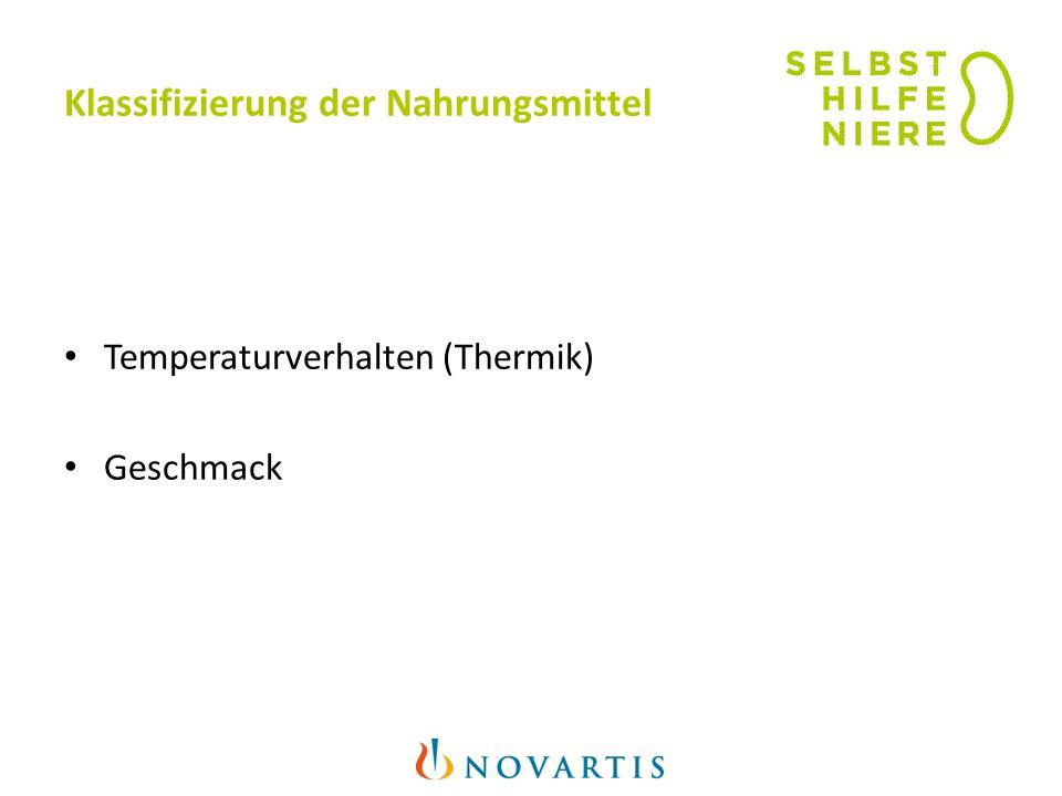 Temperaturverhalten Neutral Warm und heiß Kühlend und kalt