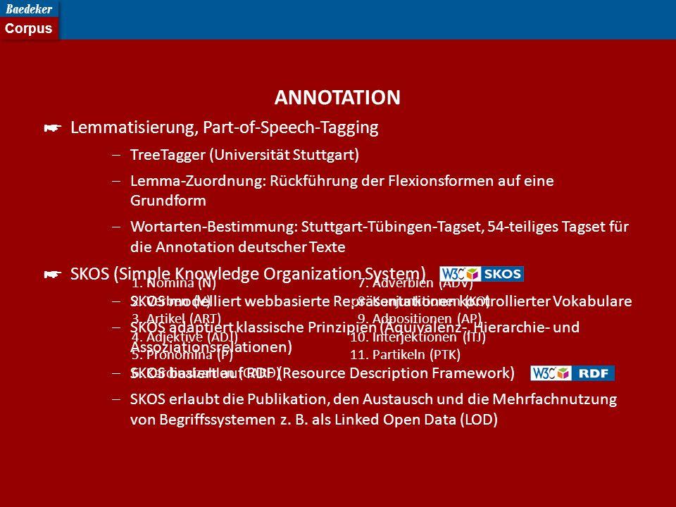 ANNOTATION ☛ Lemmatisierung, Part-of-Speech-Tagging  TreeTagger (Universität Stuttgart)  Lemma-Zuordnung: Rückführung der Flexionsformen auf eine Grundform  Wortarten-Bestimmung: Stuttgart-Tübingen-Tagset, 54-teiliges Tagset für die Annotation deutscher Texte ☛ SKOS (Simple Knowledge Organization System)  SKOS modelliert webbasierte Repräsentationen kontrollierter Vokabulare  SKOS adaptiert klassische Prinzipien (Äquivalenz-, Hierarchie- und Assoziationsrelationen)  SKOS basiert auf RDF (Resource Description Framework)  SKOS erlaubt die Publikation, den Austausch und die Mehrfachnutzung von Begriffssystemen z.