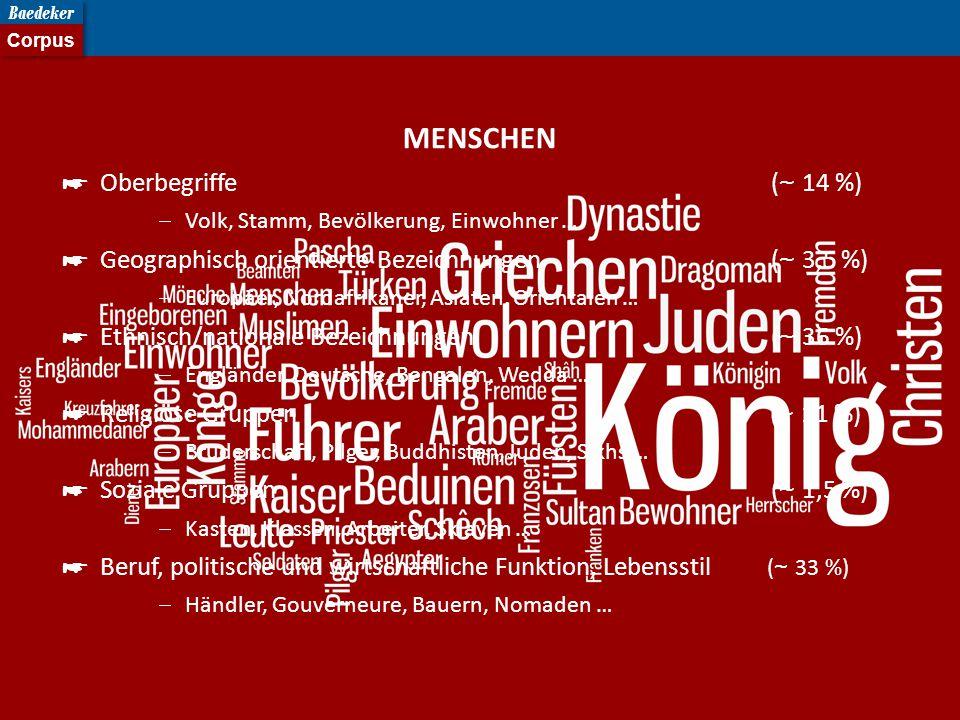 MENSCHEN ☛ Oberbegriffe ( ~ 14 %)  Volk, Stamm, Bevölkerung, Einwohner … ☛ Geographisch orientierte Bezeichnungen ( ~ 3,5 %)  Europäer, Nordafrikaner, Asiaten, Orientalen … ☛ Ethnisch/nationale Bezeichnungen ( ~ 36 %)  Engländer, Deutsche, Bengalen, Wedda … ☛ Religiöse Gruppen ( ~ 11 %)  Bruderschaft, Pilger, Buddhisten, Juden, Sikhs … ☛ Soziale Gruppen ( ~ 1,5 %)  Kasten, Klassen, Arbeiter, Sklaven … ☛ Beruf, politische und wirtschaftliche Funktion, Lebensstil ( ~ 33 %)  Händler, Gouverneure, Bauern, Nomaden …