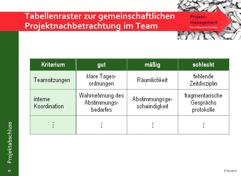 © Wytrzens Projektabschluss Tabellenraster zur gemeinschaftlichen Projektnachbetrachtung im Team 17