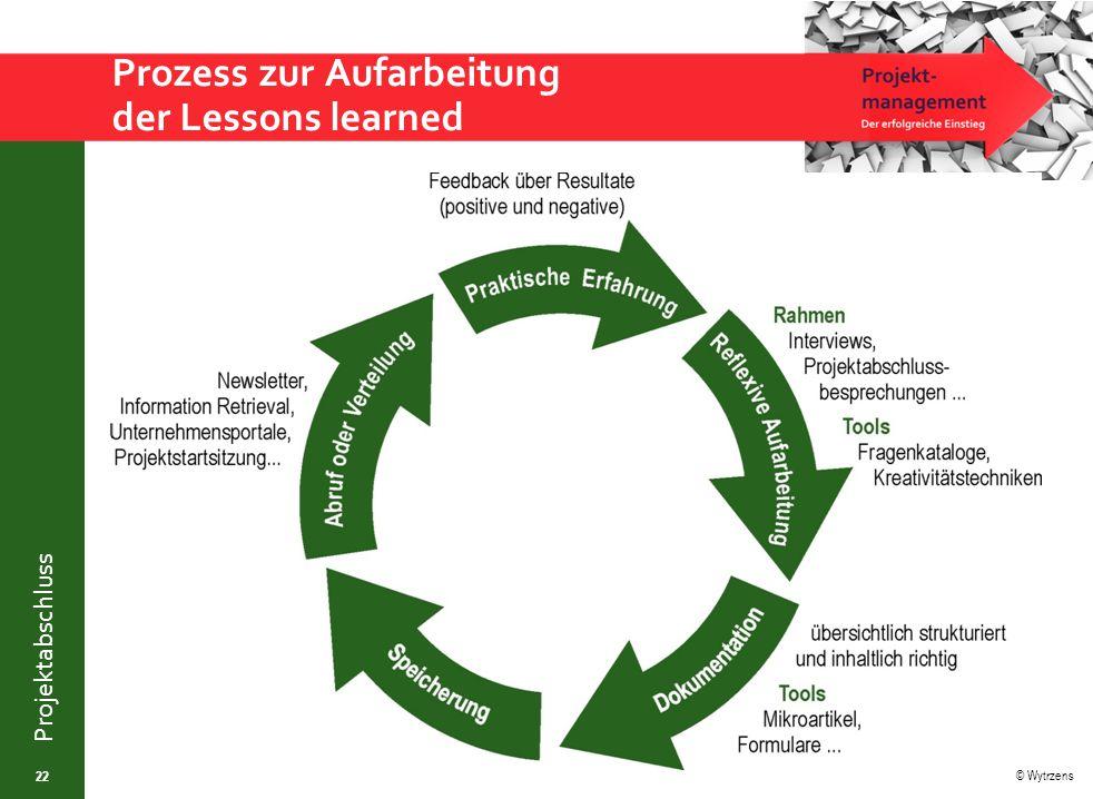 © Wytrzens Projektabschluss Prozess zur Aufarbeitung der Lessons learned 22