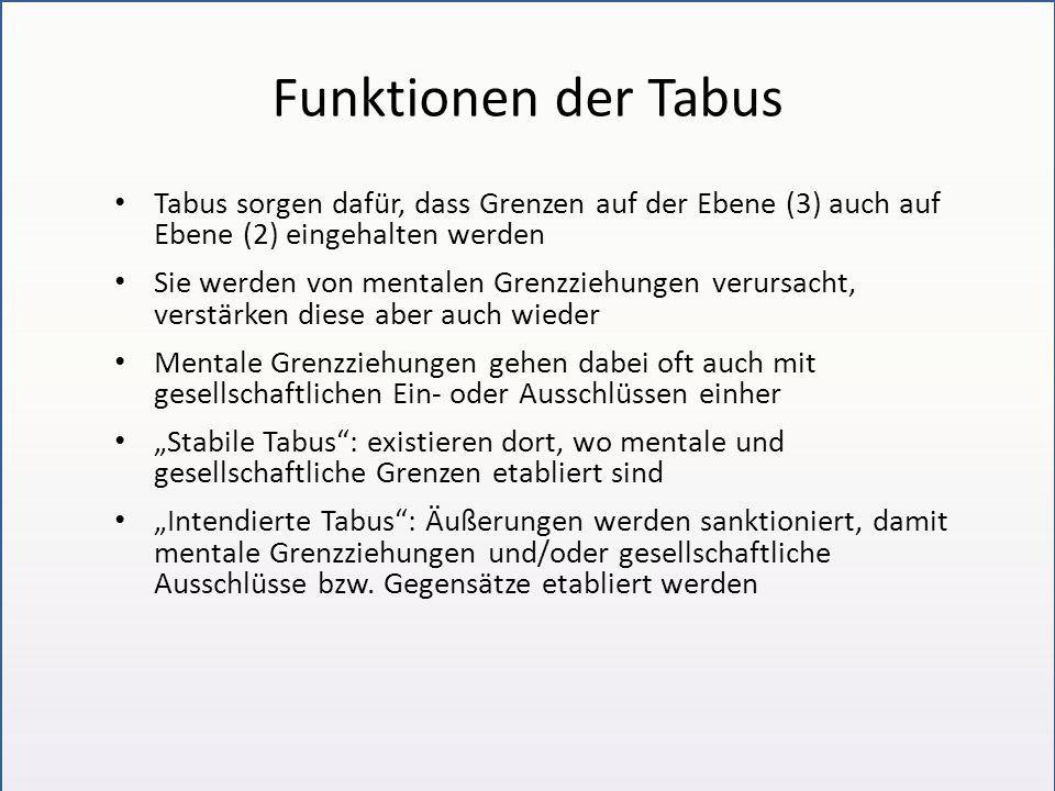 Funktionen der Tabus Tabus sorgen dafür, dass Grenzen auf der Ebene (3) auch auf Ebene (2) eingehalten werden Sie werden von mentalen Grenzziehungen v