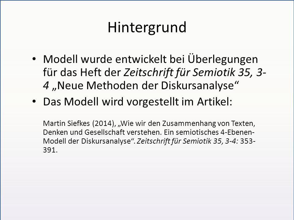 """Hintergrund Modell wurde entwickelt bei Überlegungen für das Heft der Zeitschrift für Semiotik 35, 3- 4 """"Neue Methoden der Diskursanalyse"""" Das Modell"""