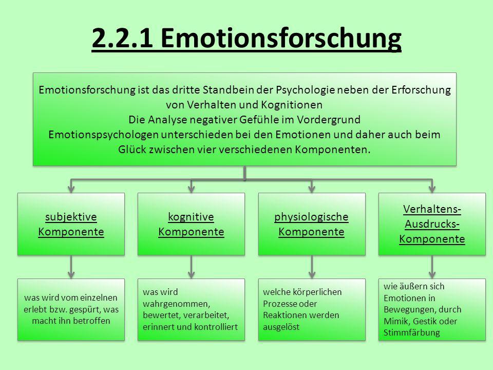 2.2.1 Emotionsforschung Emotionsforschung ist das dritte Standbein der Psychologie neben der Erforschung von Verhalten und Kognitionen Die Analyse neg