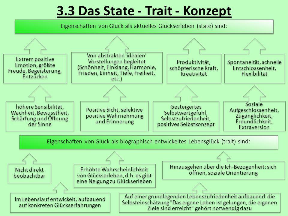 3.3 Das State - Trait - Konzept Gesteigertes Selbstwertgefühl, Selbstzufriedenheit, positives Selbstkonzept Soziale Aufgeschlossenheit, Zugänglichkeit