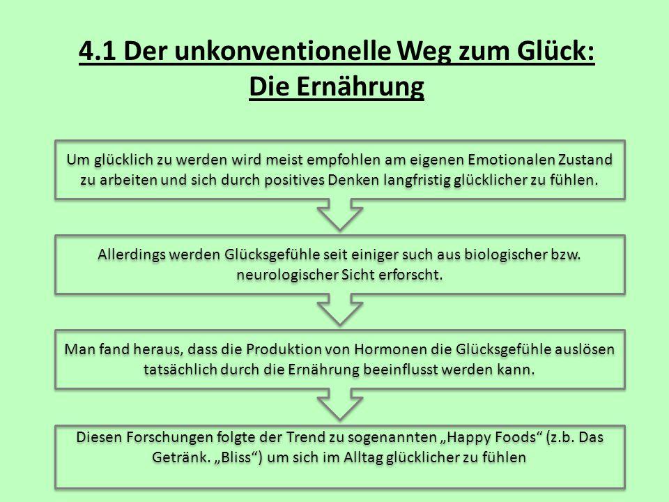 4.1 Der unkonventionelle Weg zum Glück: Die Ernährung Um glücklich zu werden wird meist empfohlen am eigenen Emotionalen Zustand zu arbeiten und sich
