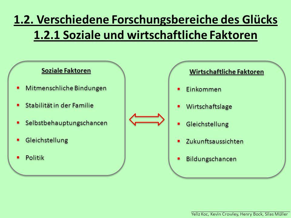 1.2. Verschiedene Forschungsbereiche des Glücks 1.2.1 Soziale und wirtschaftliche Faktoren Soziale Faktoren  Mitmenschliche Bindungen  Stabilität in