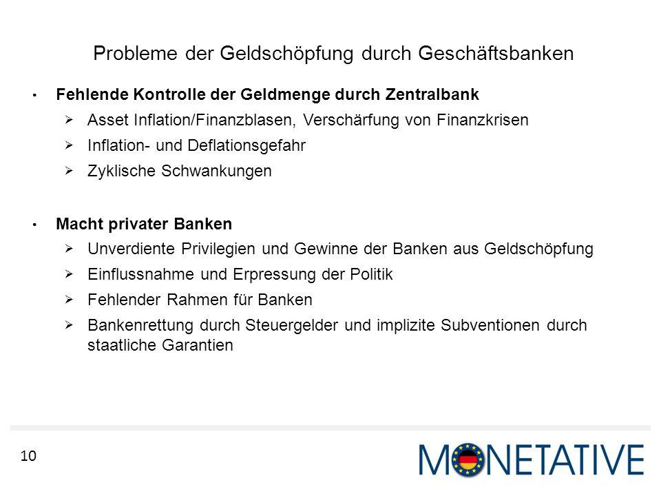 10 Probleme der Geldschöpfung durch Geschäftsbanken ● Fehlende Kontrolle der Geldmenge durch Zentralbank  Asset Inflation/Finanzblasen, Verschärfung