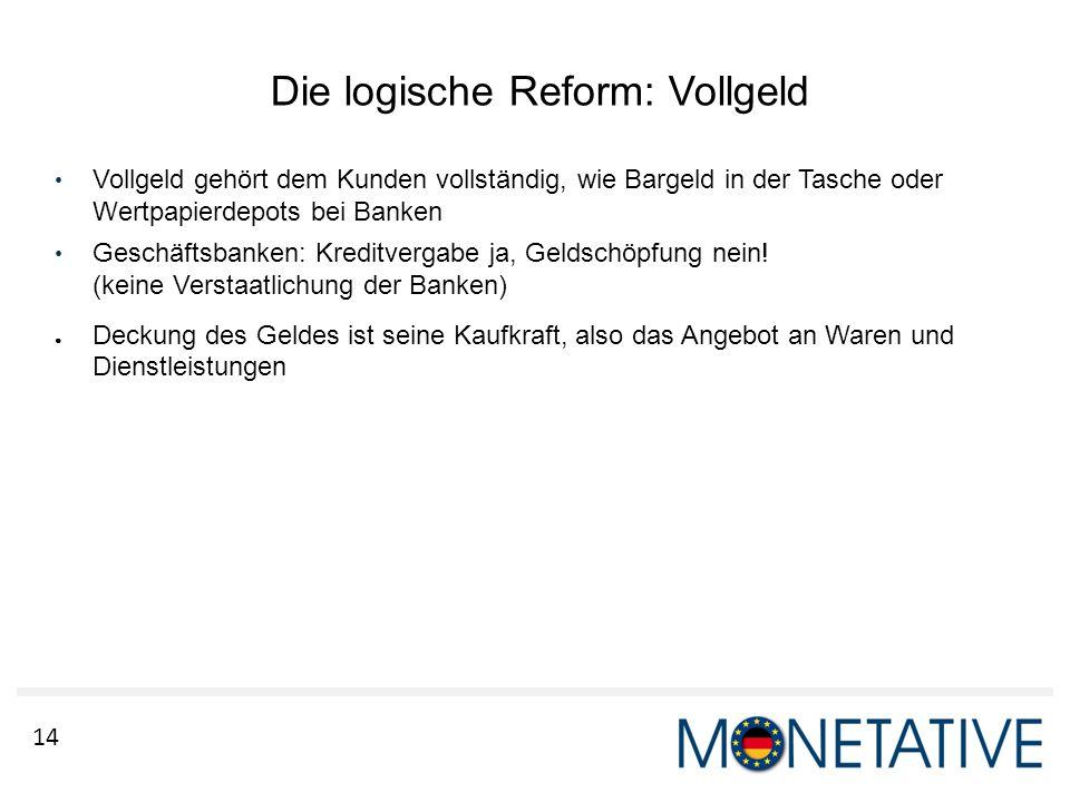 14 Die logische Reform: Vollgeld Vollgeld gehört dem Kunden vollständig, wie Bargeld in der Tasche oder Wertpapierdepots bei Banken Geschäftsbanken: K