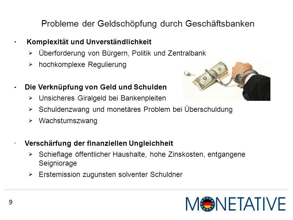 9 Probleme der Geldschöpfung durch Geschäftsbanken ● Komplexität und Unverständlichkeit  Überforderung von Bürgern, Politik und Zentralbank  hochkom