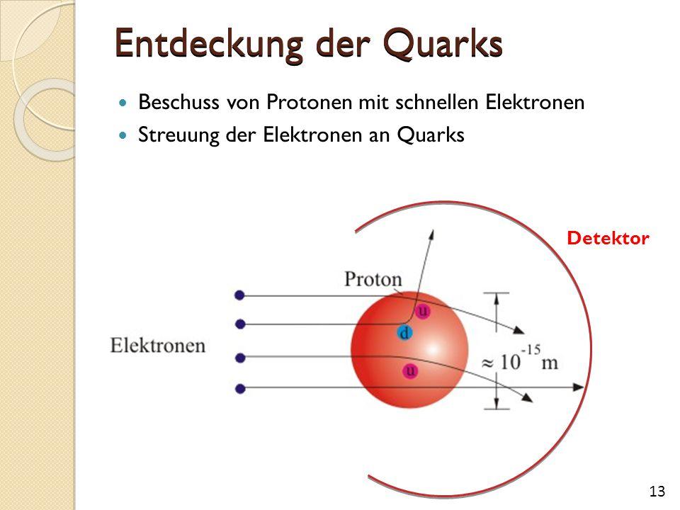 Entdeckung der Quarks Beschuss von Protonen mit schnellen Elektronen Streuung der Elektronen an Quarks 13 Detektor