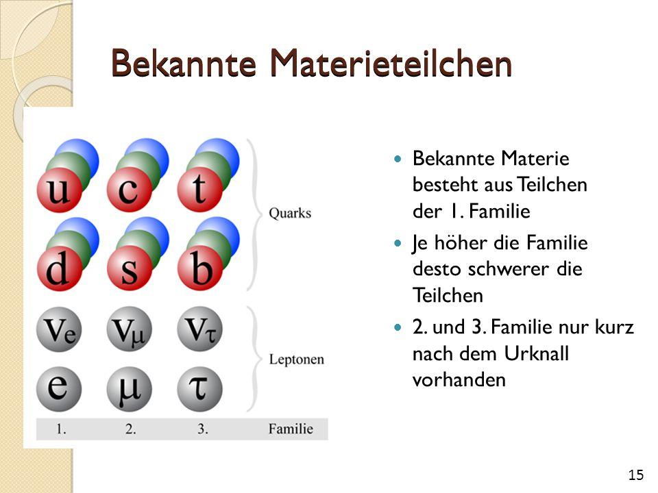 Bekannte Materieteilchen Bekannte Materie besteht aus Teilchen der 1. Familie Je höher die Familie desto schwerer die Teilchen 2. und 3. Familie nur k