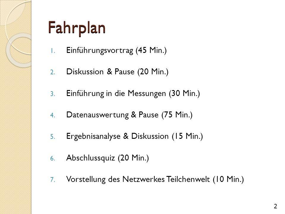 Fahrplan 1. Einführungsvortrag (45 Min.) 2. Diskussion & Pause (20 Min.) 3. Einführung in die Messungen (30 Min.) 4. Datenauswertung & Pause (75 Min.)