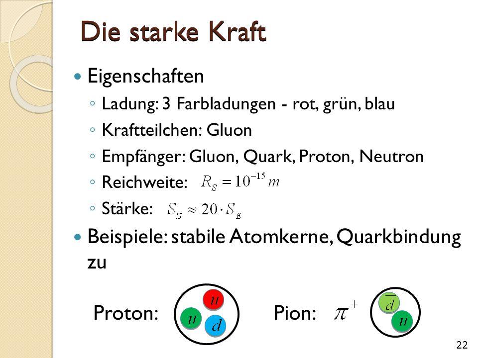 Die starke Kraft Eigenschaften ◦ Ladung: 3 Farbladungen - rot, grün, blau ◦ Kraftteilchen: Gluon ◦ Empfänger: Gluon, Quark, Proton, Neutron ◦ Reichweite: ◦ Stärke: Beispiele: stabile Atomkerne, Quarkbindung zu Proton: Pion: 22