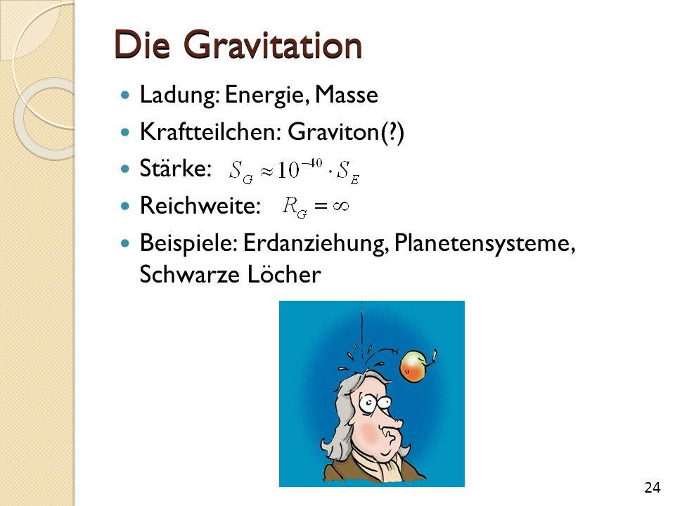 Die Gravitation Ladung: Energie, Masse Kraftteilchen: Graviton(?) Stärke: Reichweite: Beispiele: Erdanziehung, Planetensysteme, Schwarze Löcher 24