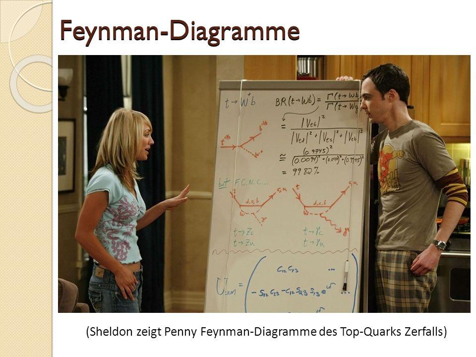 Feynman-Diagramme (Sheldon zeigt Penny Feynman-Diagramme des Top-Quarks Zerfalls)