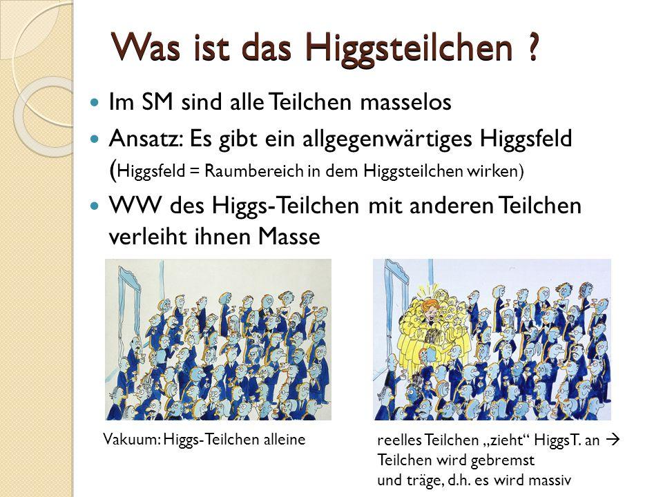 """Was ist das Higgsteilchen ? Vakuum: Higgs-Teilchen alleine reelles Teilchen """"zieht"""" HiggsT. an  Teilchen wird gebremst und träge, d.h. es wird massiv"""