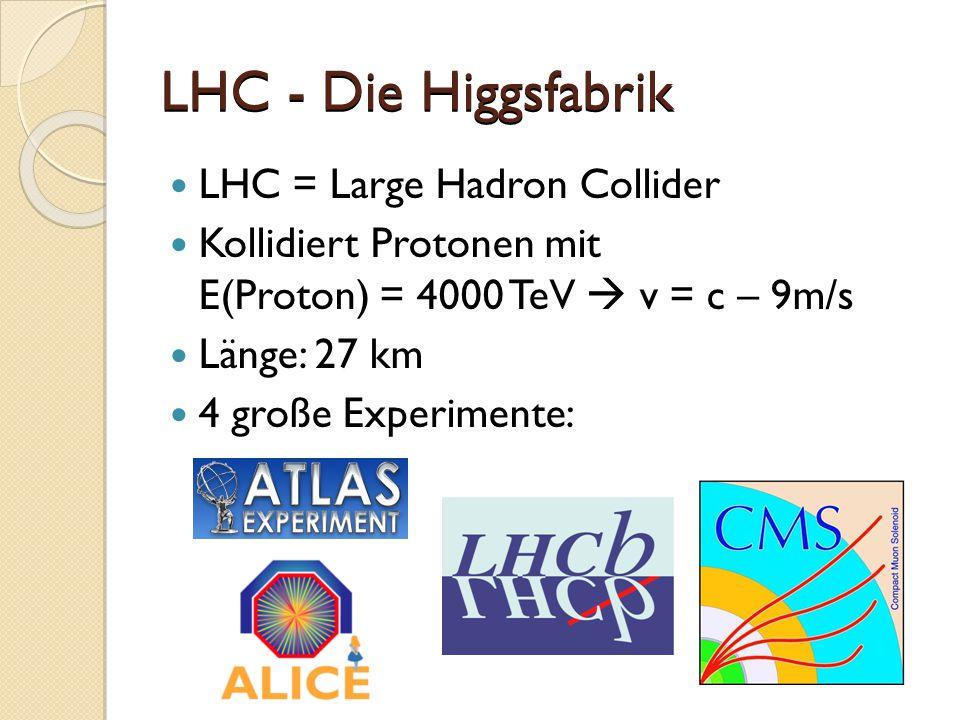 LHC - Die Higgsfabrik LHC = Large Hadron Collider Kollidiert Protonen mit E(Proton) = 4000 TeV  v = c – 9m/s Länge: 27 km 4 große Experimente: