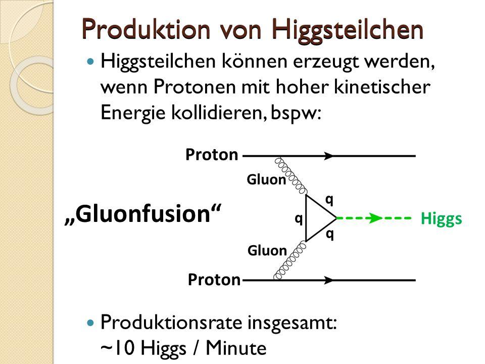 """Produktion von Higgsteilchen Higgsteilchen können erzeugt werden, wenn Protonen mit hoher kinetischer Energie kollidieren, bspw: Produktionsrate insgesamt: ~10 Higgs / Minute Proton Higgs Gluon q q q """"Gluonfusion"""