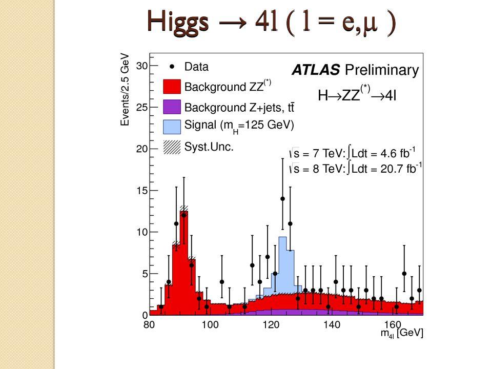 Higgs → 4l ( l = e,µ )