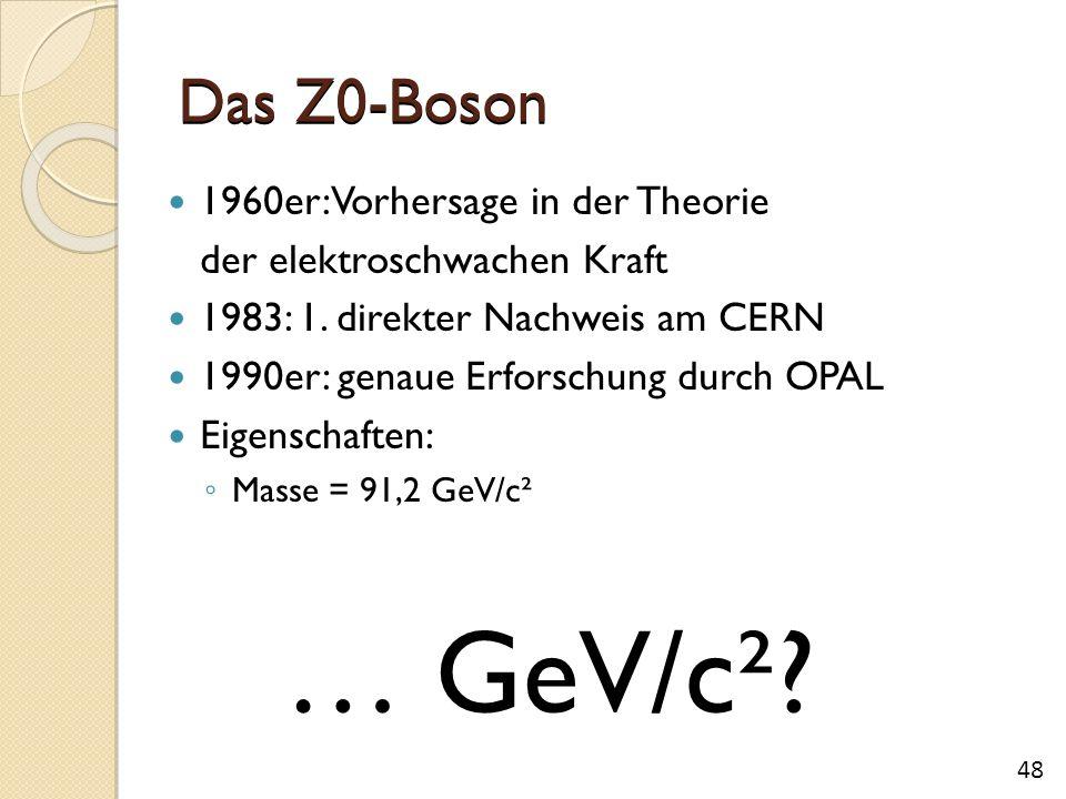Das Z0-Boson 1960er: Vorhersage in der Theorie der elektroschwachen Kraft 1983: 1. direkter Nachweis am CERN 1990er: genaue Erforschung durch OPAL Eig
