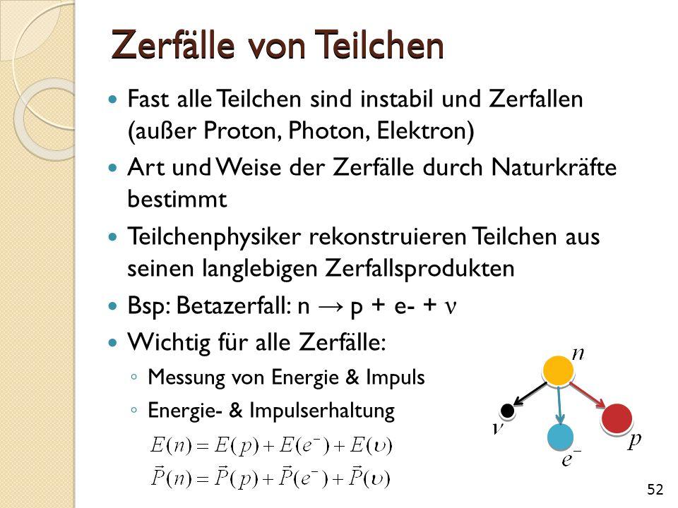 Zerfälle von Teilchen Fast alle Teilchen sind instabil und Zerfallen (außer Proton, Photon, Elektron) Art und Weise der Zerfälle durch Naturkräfte bes