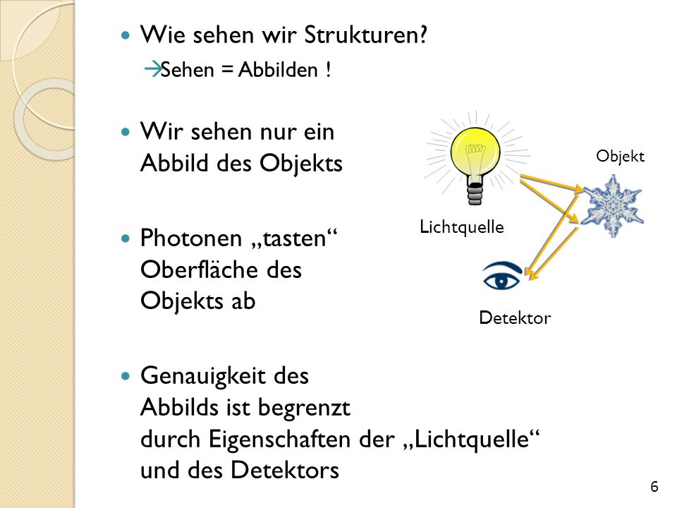 """Auflösung von Strukturen Ziel: Unterscheidung von zwei Punkten Keine Auflösung der Punkte/Lücke falls """"Photonen > Struktur 7 1."""
