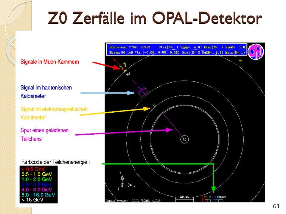 Z0 Zerfälle im OPAL-Detektor 61