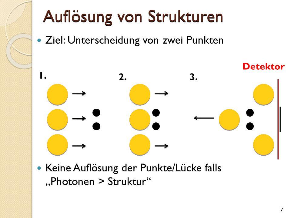 """Auflösung von Strukturen Ziel: Unterscheidung von zwei Punkten Keine Auflösung der Punkte/Lücke falls """"Photonen > Struktur"""" 7 1. 2.3. Detektor"""