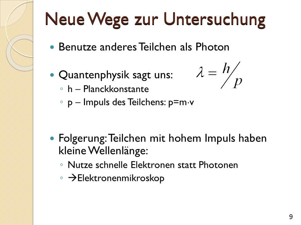 Neue Wege zur Untersuchung Benutze anderes Teilchen als Photon Quantenphysik sagt uns: ◦ h – Planckkonstante ◦ p – Impuls des Teilchens: p=m ∙ v Folge