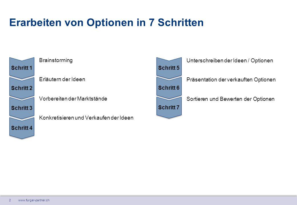 2 www.furger-partner.ch Erarbeiten von Optionen in 7 Schritten Brainstorming Erläutern der Ideen Vorbereiten der Marktstände Konkretisieren und Verkau