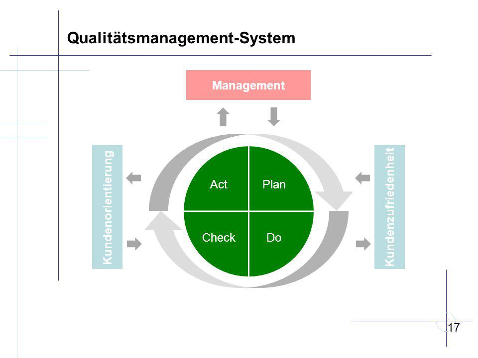 Qualitätsmanagement-System Plan Do Check Act Kundenorientierung Kundenzufriedenheit Management 17