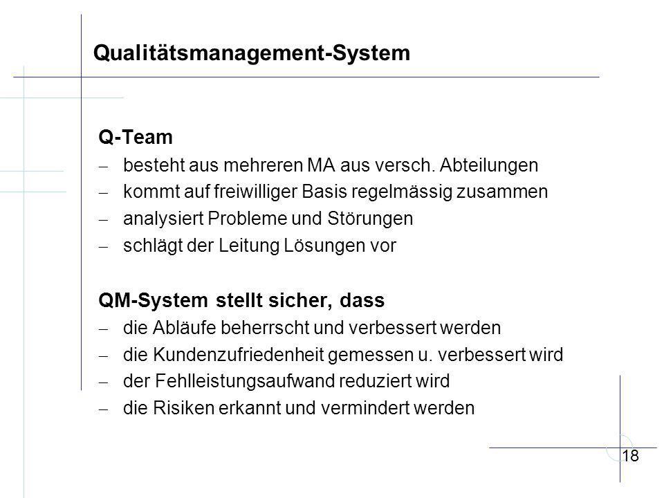 Qualitätsmanagement-System Q-Team  besteht aus mehreren MA aus versch.