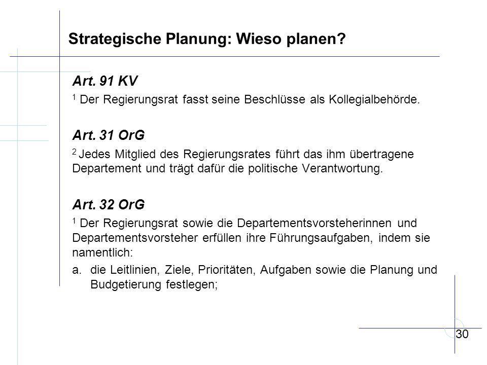 Strategische Planung: Wieso planen.Art.