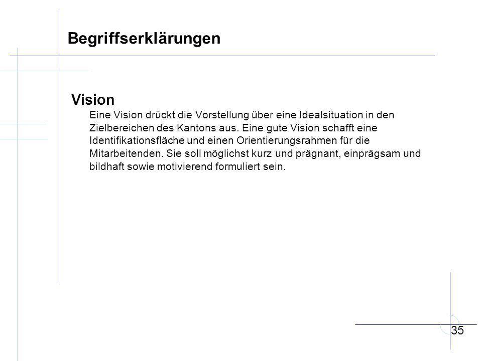 Begriffserklärungen Vision Eine Vision drückt die Vorstellung über eine Idealsituation in den Zielbereichen des Kantons aus.