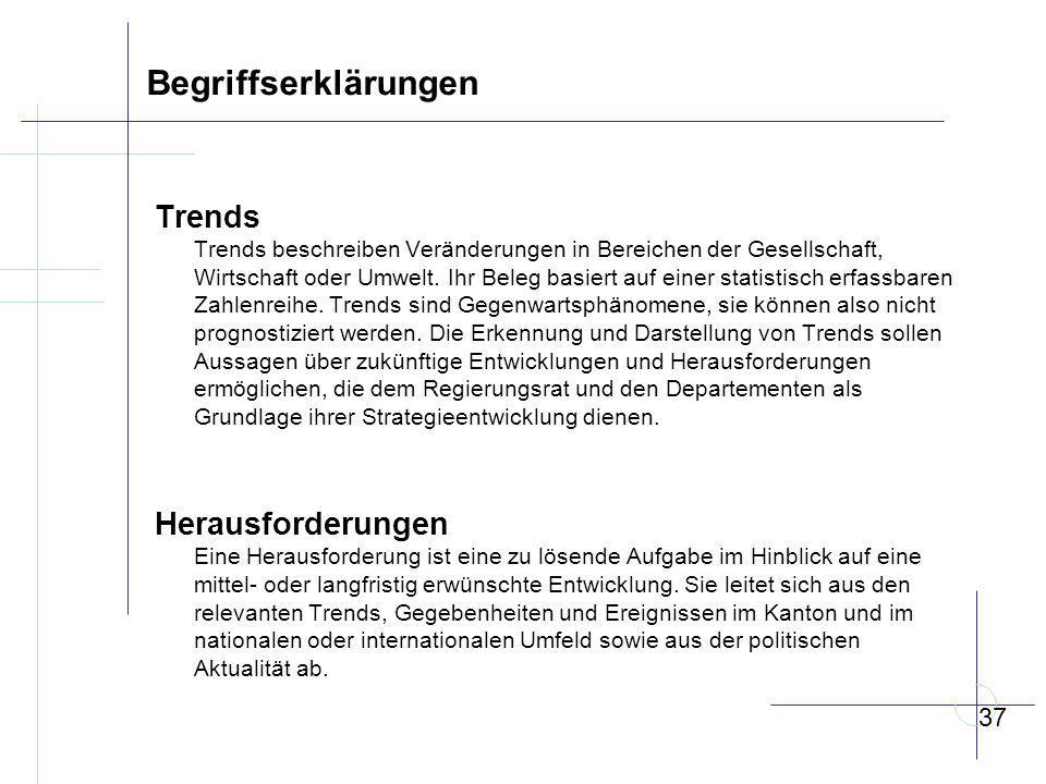 Begriffserklärungen Trends Trends beschreiben Veränderungen in Bereichen der Gesellschaft, Wirtschaft oder Umwelt.