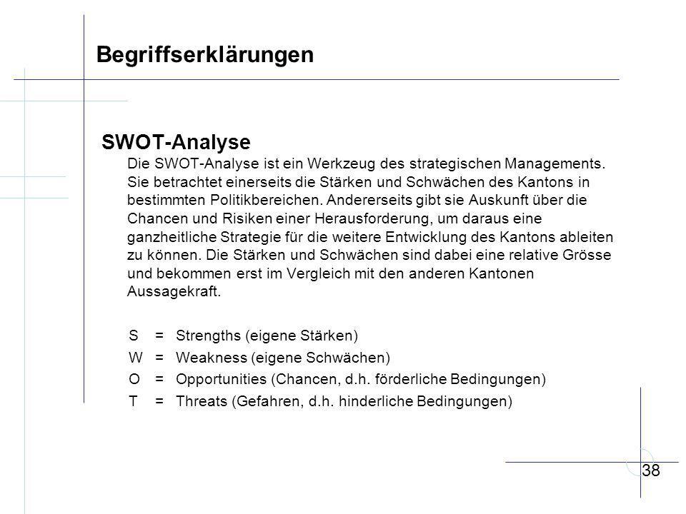 Begriffserklärungen SWOT-Analyse Die SWOT-Analyse ist ein Werkzeug des strategischen Managements.