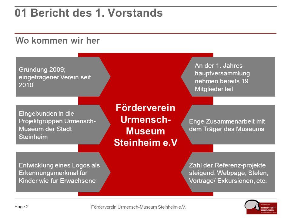 Page 2 Förderverein Urmensch-Museum Steinheim e.V. Förderverein Urmensch- Museum Steinheim e.V Gründung 2009; eingetragener Verein seit 2010 Entwicklu
