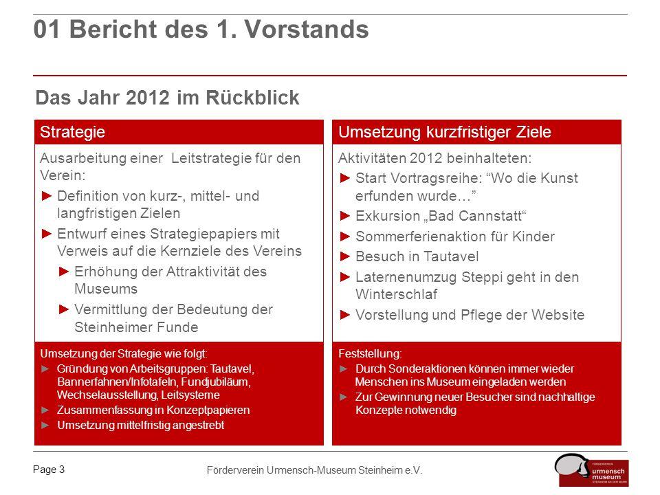 Page 3 Förderverein Urmensch-Museum Steinheim e.V. Umsetzung der Strategie wie folgt: ►Gründung von Arbeitsgruppen: Tautavel, Bannerfahnen/Infotafeln,