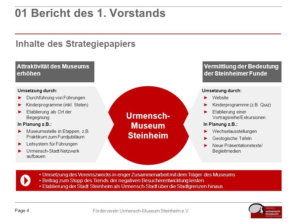 Page 4 Förderverein Urmensch-Museum Steinheim e.V. 01 Bericht des 1. Vorstands Urmensch- Museum Steinheim Attraktivität des Museums erhöhen Vermittlun