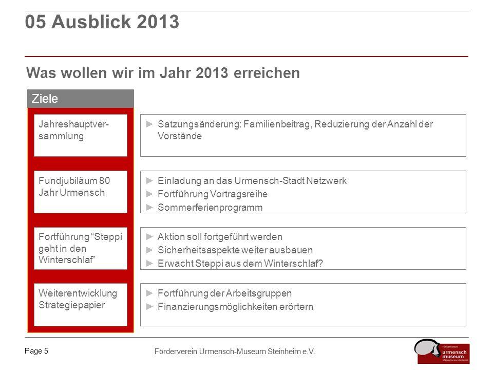 Page 5 Förderverein Urmensch-Museum Steinheim e.V. ►Satzungsänderung: Familienbeitrag, Reduzierung der Anzahl der Vorstände Ziele Jahreshauptver- samm