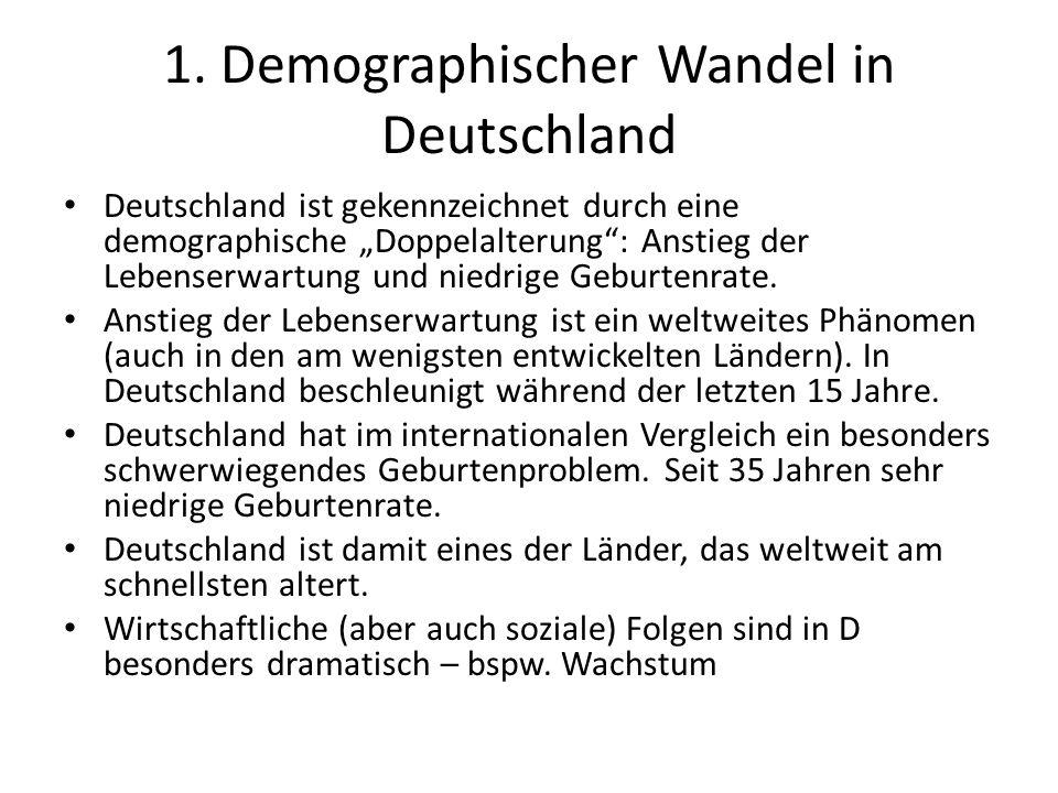 """1. Demographischer Wandel in Deutschland Deutschland ist gekennzeichnet durch eine demographische """"Doppelalterung"""": Anstieg der Lebenserwartung und ni"""